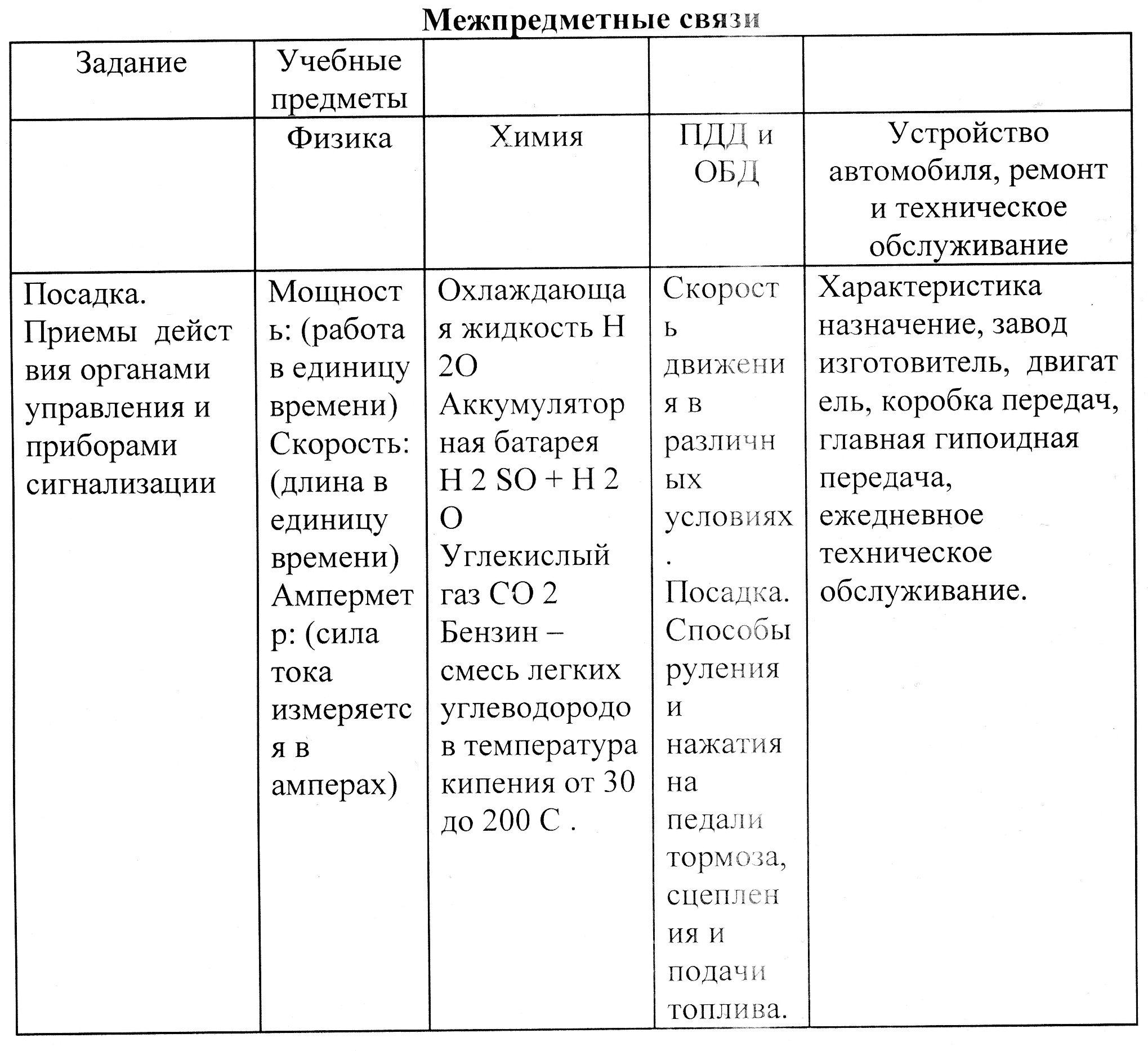 C:\Users\Василий Мельченко\Pictures\img634.jpg