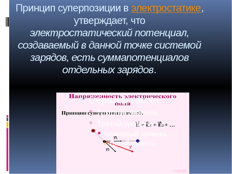 Принцип суперпозиции вэлектростатике, утверждает, что электростатическийпот...