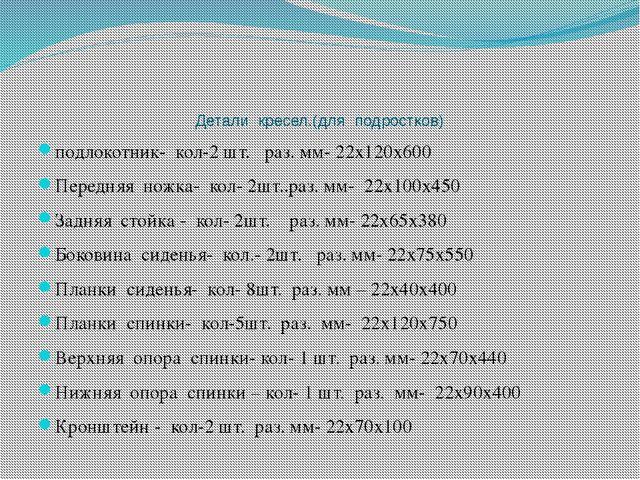 Детали кресел.(для подростков) подлокотник- кол-2 шт. раз. мм- 22х120х600 Пер...