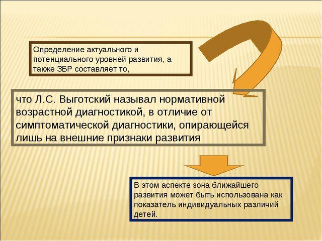Определение актуального и потенциального уровней развития, а также ЗБР состав...