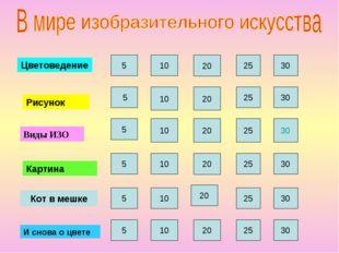Цветоведение Виды ИЗО Картина Рисунок 5 10 20 25 30 5 10 20 25 30 5 10 20 25