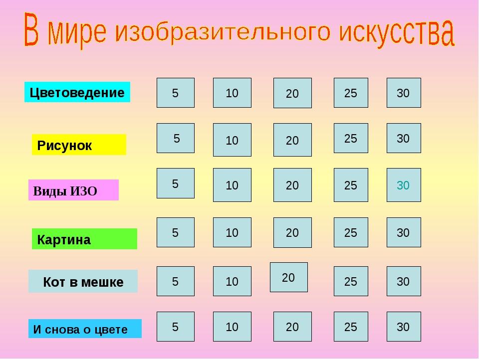Цветоведение Виды ИЗО Картина Рисунок 5 10 20 25 30 5 10 20 25 30 5 10 20 25...