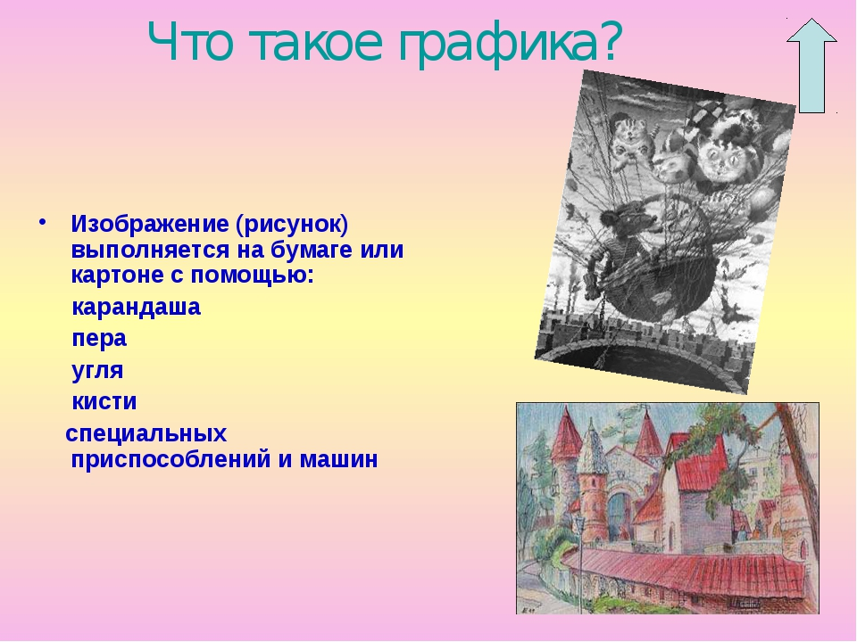 Что такое графика? Изображение (рисунок) выполняется на бумаге или картоне с...