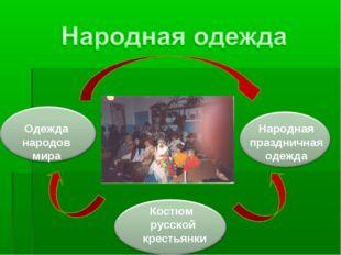 Одежда народов мира Народная праздничная одежда Костюм русской крестьянки