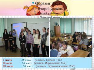 I место 8Г класс (учитель Грачева Т.Н.) II место 8А класс (учитель Мирошников