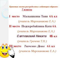 Призовые места распределены следующим образом: 7 классы I место Малышкина Тан