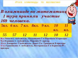 Итоги олимпиады по математике  В олимпиаде по математике 1 тура приняли уча