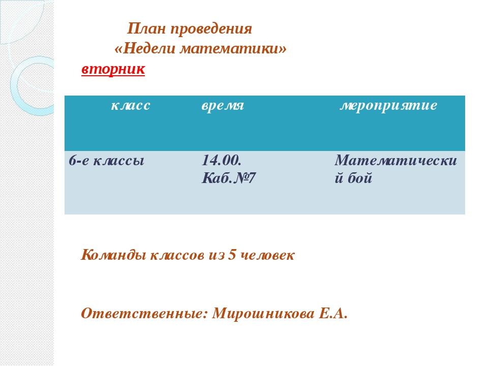 План проведения «Недели математики» вторник Команды классов из 5 человек Отв...