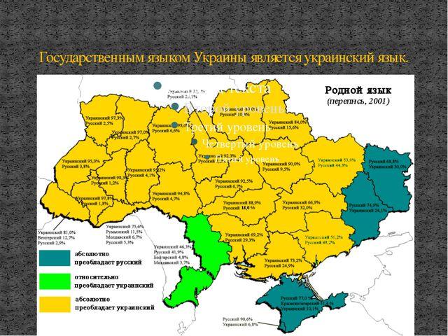 Государственным языком Украины является украинский язык.