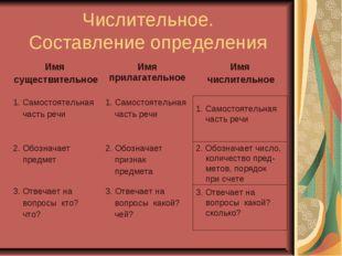 Числительное. Составление определения 1. Самостоятельная часть речи 2. Обозна