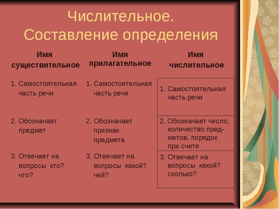 Числительное. Составление определения 1. Самостоятельная часть речи 2. Обозна...