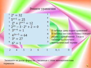 Решите уравнения В таблице даны корни уравнений . В таблицу поставьте буквы