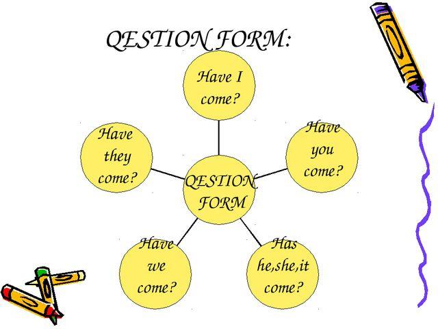 QESTION FORM: