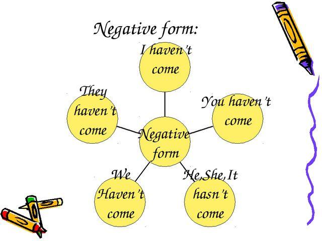 Negative form: