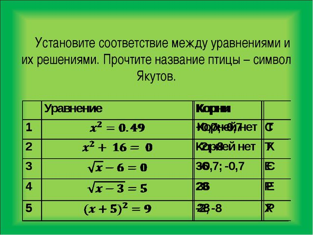 Установите соответствие между уравнениями и их решениями. Прочтите название п...