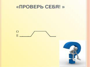 «ПРОВЕРЬ СЕБЯ! »  О Е.... Мой университет- moi-mummi.ru