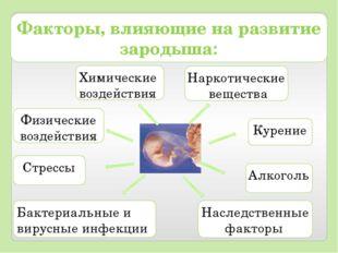 Физические воздействия Наследственные факторы Химические воздействия Курение