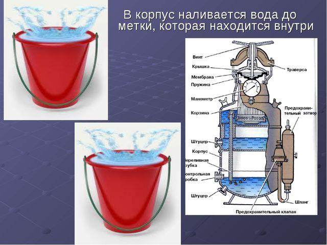 В корпус наливается вода до метки, которая находится внутри