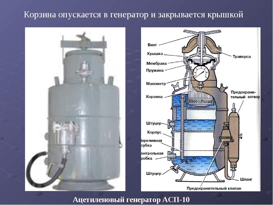 Корзина опускается в генератор и закрывается крышкой Ацетиленовый генератор А...