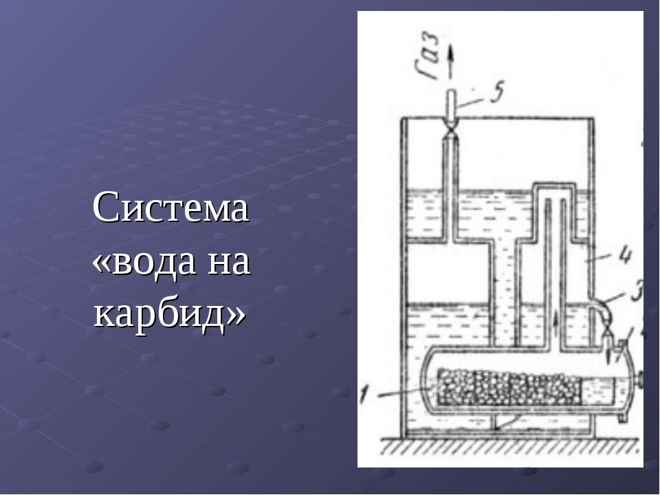 Система «вода на карбид»