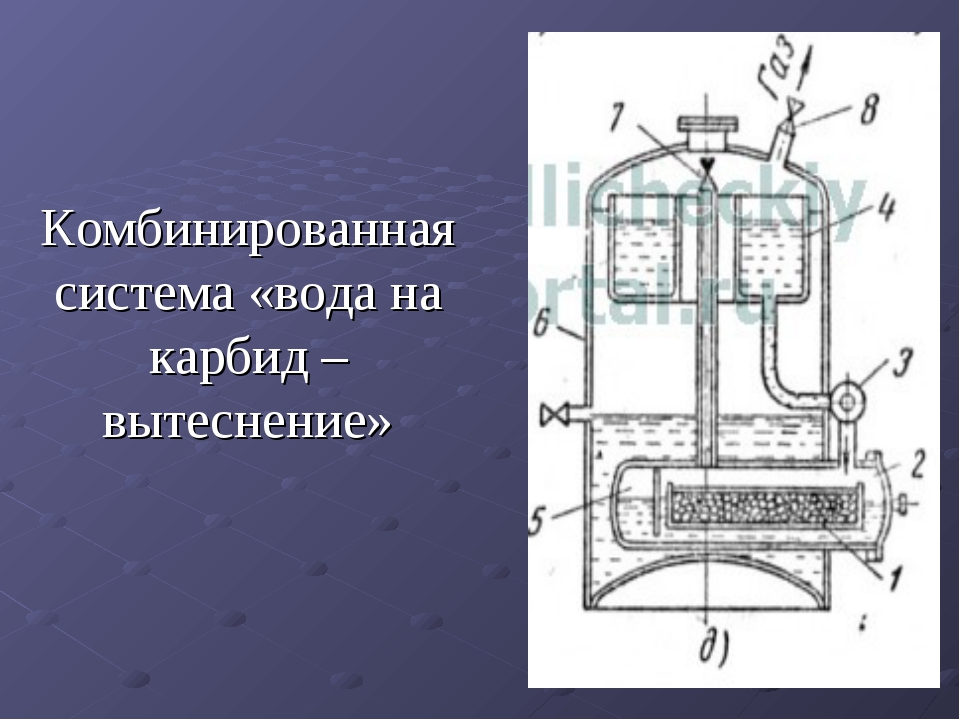 Комбинированная система «вода на карбид –вытеснение»