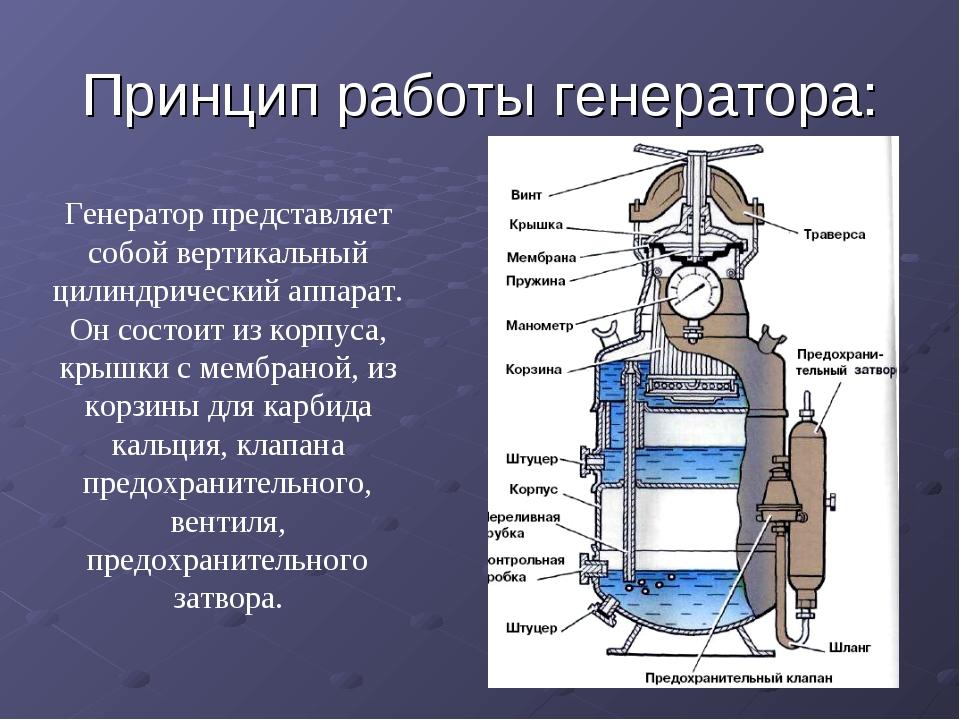 Принцип работы генератора: Генератор представляет собой вертикальный цилиндри...