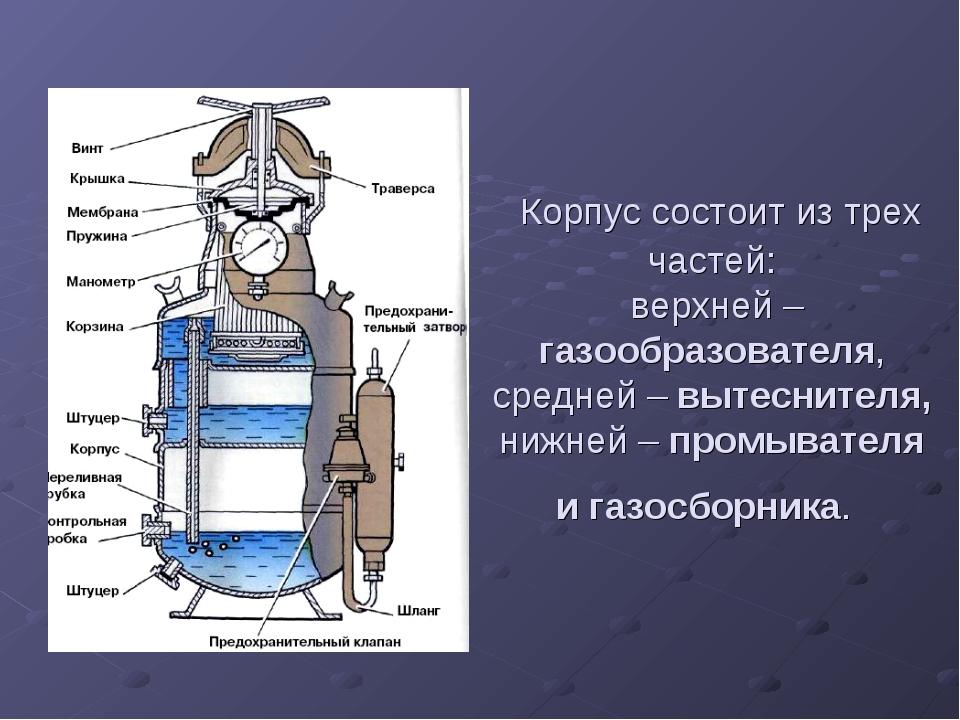 Корпус состоит из трех частей: верхней – газообразователя, средней – вытесни...