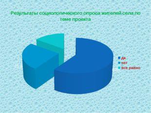 Результаты социологического опроса жителей села по теме проекта