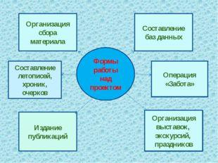 Формы работы над проектом Организация сбора материала Составление баз данных