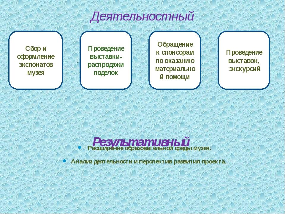 Результативный Расширение образовательной среды музея. Анализ деятельности и...