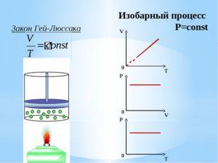 Обобщающая таблица Процесс m=const M=const Закон Графики Изотермичес-кий T=co