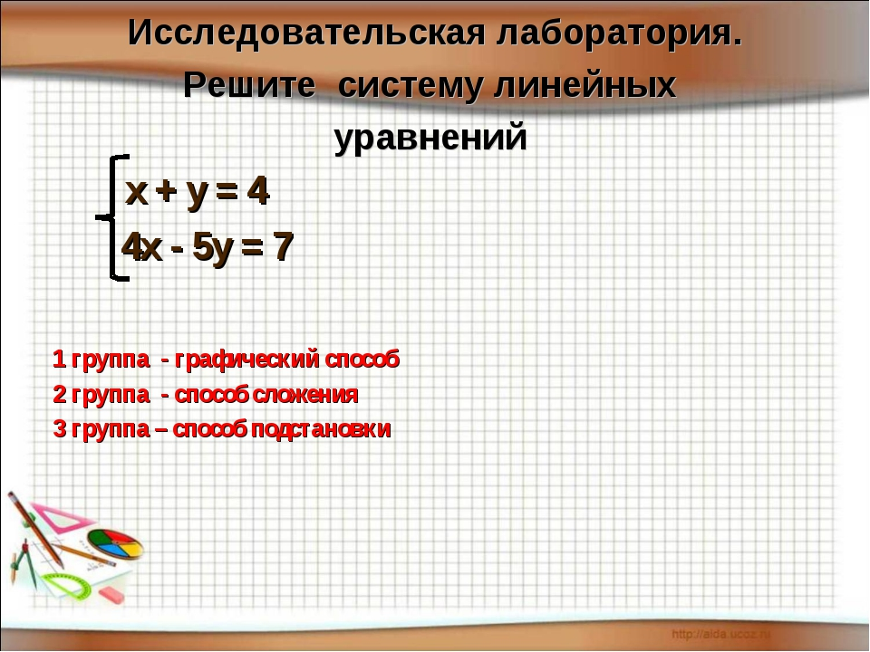 х + у = 4 4х - 5у = 7 1 группа - графический способ 2 группа - способ сло...