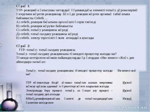 Тотығу- тотықсыздану реакциясына төмендегі процестер жатады ма? Ия немесе жо
