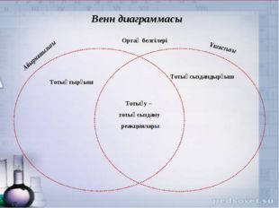 Венн диаграммасы Ортақ белгілері Тотығу – тотықсыздану реакциялары Тотықтырғ
