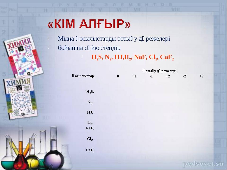 Мына қосылыстарды тотығу дәрежелері бойынша сәйкестендір H2S, N2, HJ,H2, NaF,...
