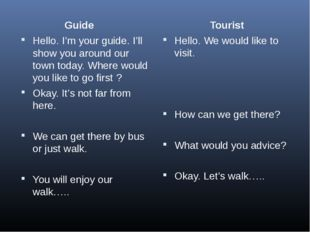 Guide Hello. I'm your guide. I'll show you around our town today. Where woul