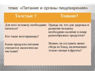 тема: «Питание и органы пищеварения» Толстые ? Тонкие? Для чего человеку необ
