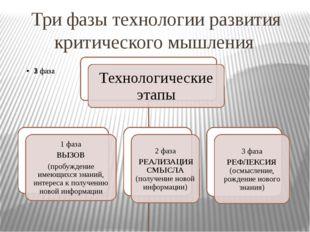 Три фазы технологии развития критического мышления