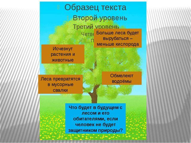 Леса превратятся в мусорные свалки Что будет в будущем с лесом и его обитател...