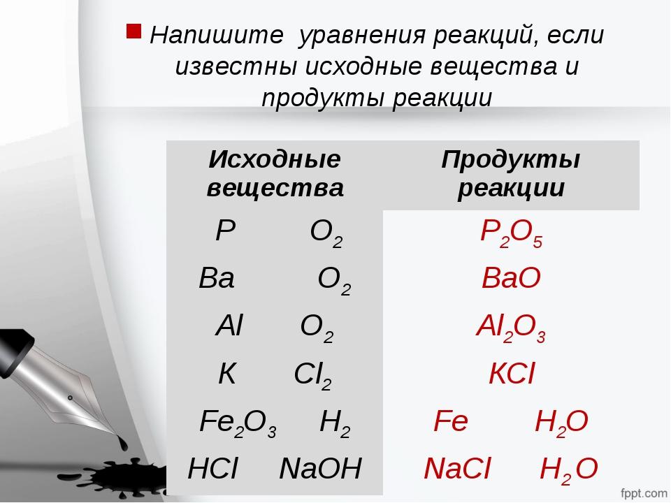 Напишите уравнения реакций, если известны исходные вещества и продукты реакци...