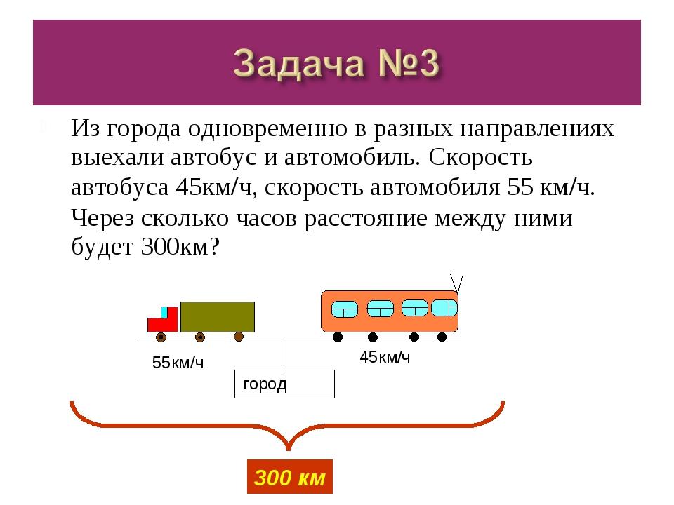 Из города одновременно в разных направлениях выехали автобус и автомобиль. Ск...
