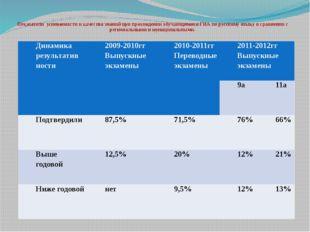 Показатели успеваемости и качества знаний при прохождении обучающимися ГИА п