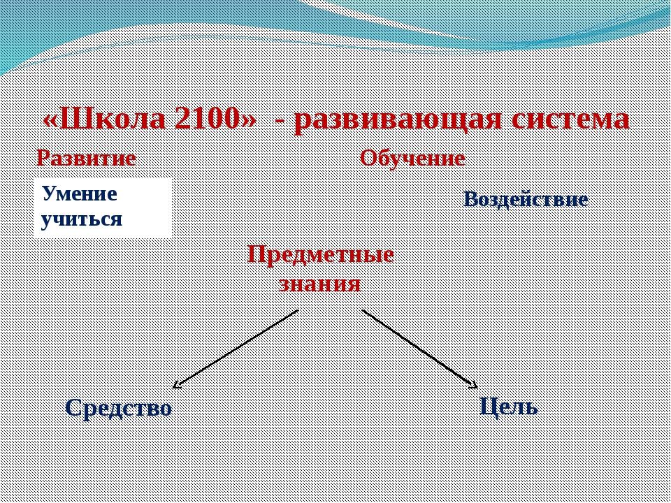 «Школа 2100» - развивающая система Развитие Обучение Предметные знания Умение...