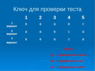 Ключ для проверки теста Оценка «5» - 5 правильных ответов «4» - 4 правильных