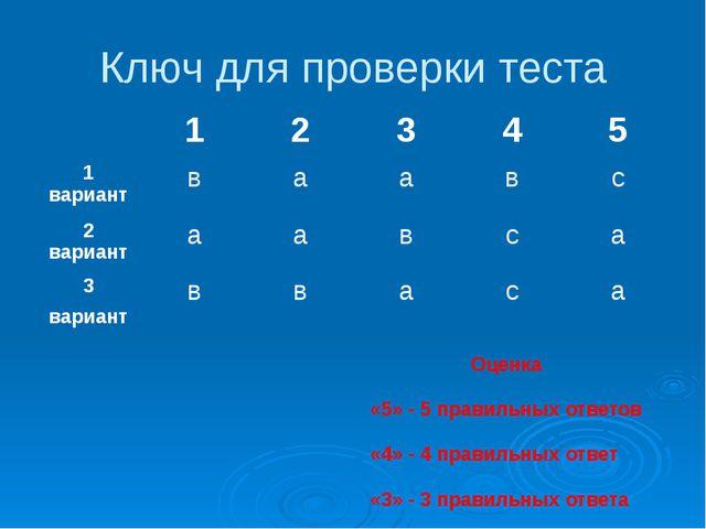 Ключ для проверки теста Оценка «5» - 5 правильных ответов «4» - 4 правильных...