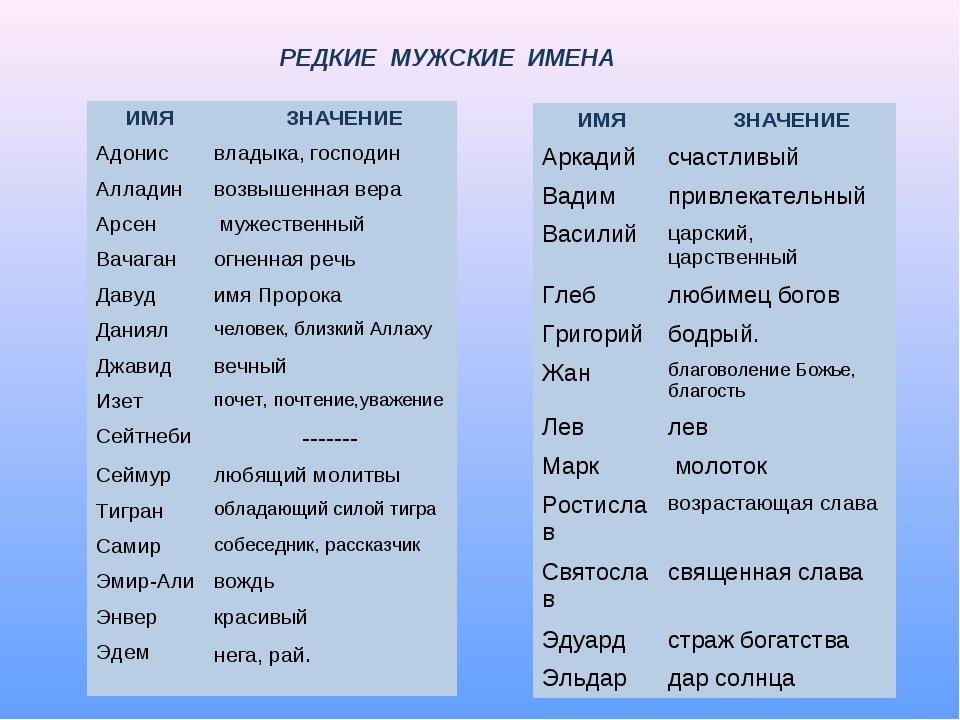 расположением необычные русские имена мужские обосновал отзыв