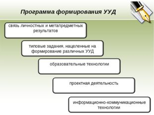 Программа формирования УУД