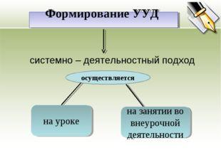 системно – деятельностный подход Формирование УУД осуществляется на уроке на