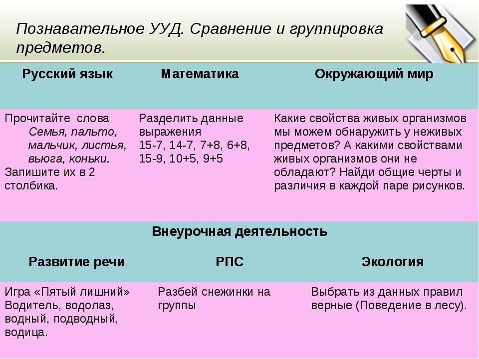 Познавательное УУД. Сравнение и группировка предметов. Русский языкМатематик...