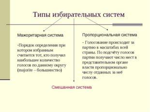 Типы избирательных систем Смешанная система Мажоритарная система Порядок опре